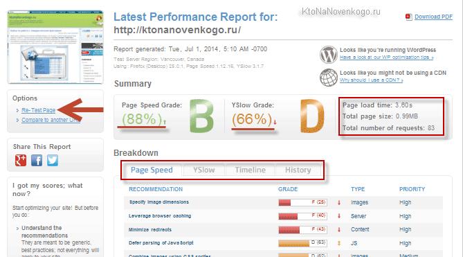 Результаты изменения скорости загрузки сайта в GTmetrix