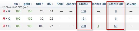 Монетизация любых сайтов в Миралинкс