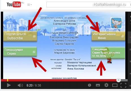Добавление аннотаций в видеоролики