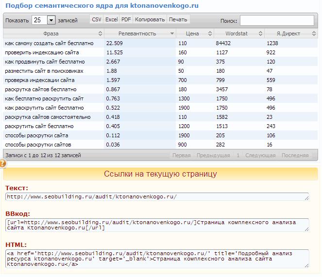 SEObuilding.RU — комплектный бесплатный анализ сайтов с расчетом их траста, стоимости и многого другого