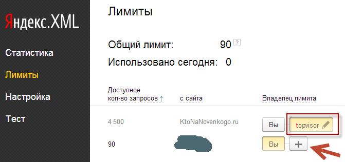 Лимиты для ваших сайтов в Яндекс XML