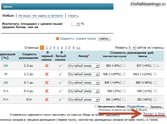 Сравнение сайтов в для бесплатного анализа потенциальных доноров при покупке ссылок, создание, продвижение и заработок на сайте
