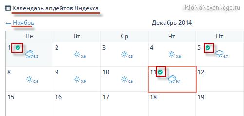 Календарь апдейтов Яндекса в Апометре
