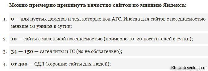 Как соотносятся качество сайтов и количество лимитов в Яндекс XML