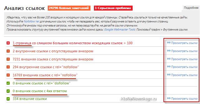 SE Ranking — бесплатные новинки платного сервиса съема позиций