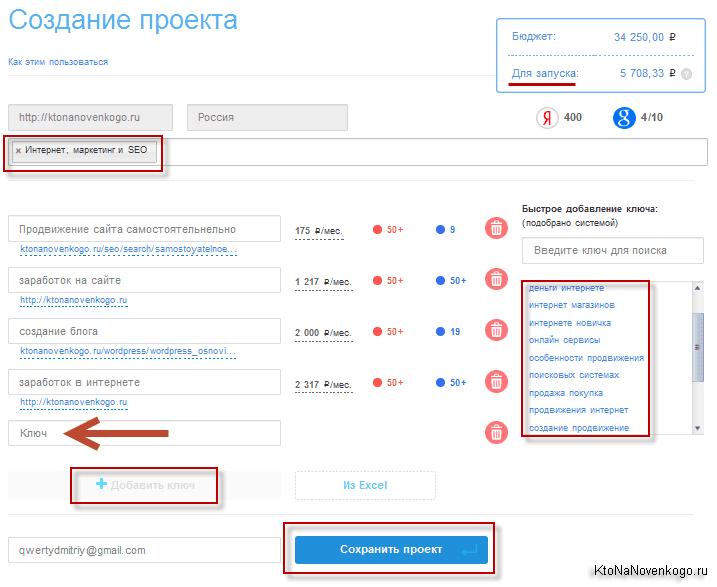 Как продвигать сайт вечными ссылками
