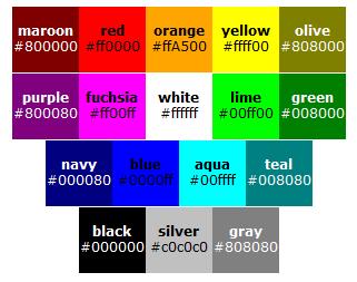 Коды основных цветов