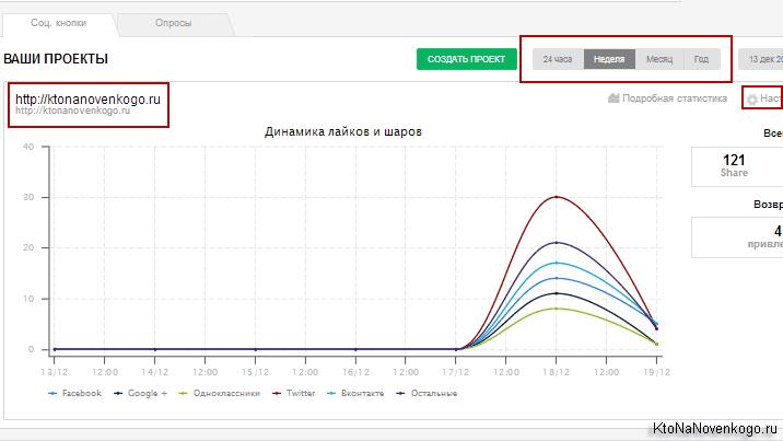 UpToLike — конструктор социальных кнопок для вашего сайта с расширенным функционалом