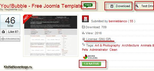 Шаблоны для сайта на Joomla — выбор платной или бесплатной темы, где ее можно скачать, как установить и настроить