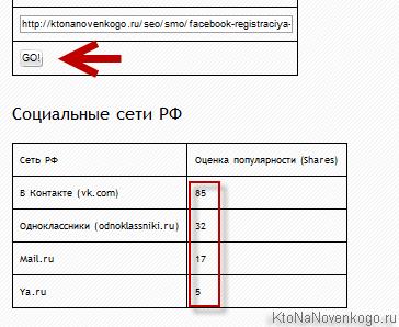 Расшаривания во Вконтакте, Одноклассниках и моем мире