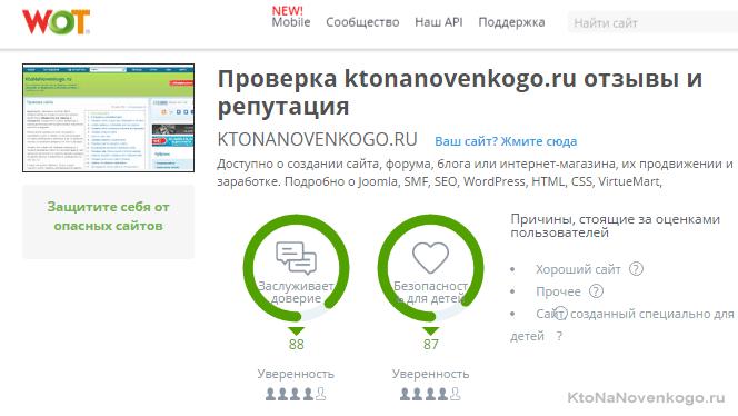 Проверка доверия пользователей к сайту