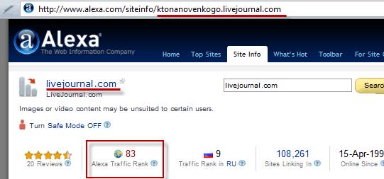 Как сделать ранг новостей на сайте как сделать сайт маниторинг серверов