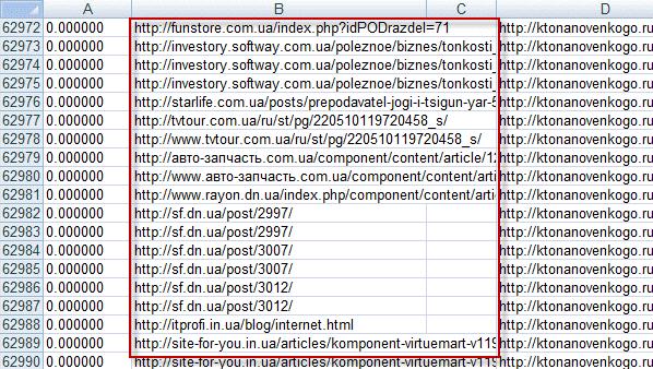 Список беклинков сайта