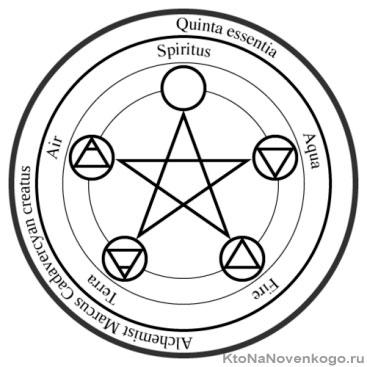 Божественный элемент
