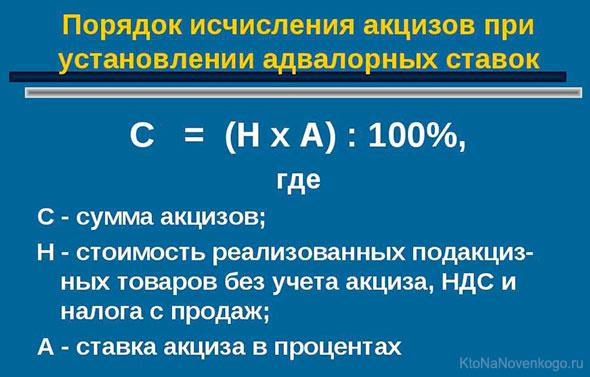 Порядок исчисления