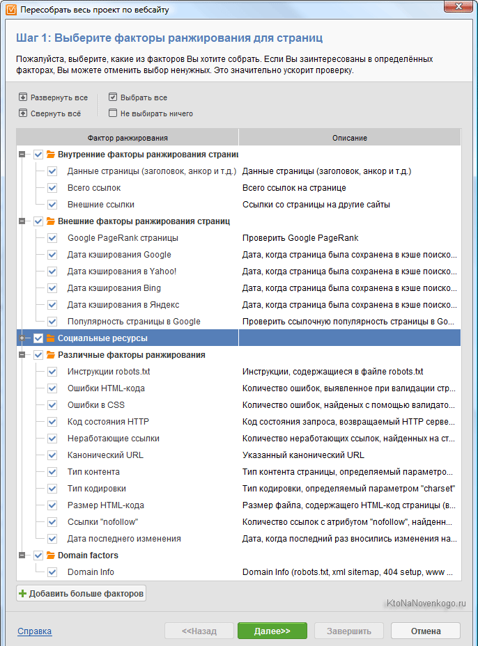 SEO PowerSuite — программы для внутренней (WebSite Auditor, Rank Tracker) и внешней (SEO SpyGlass, LinkAssistant) оптимизации сайта