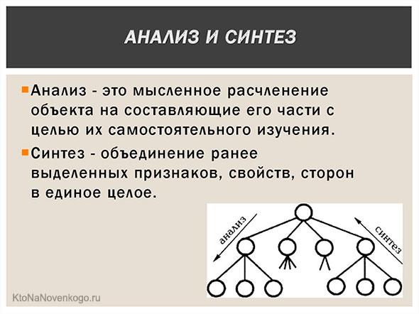 Анализ и синтез