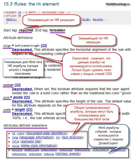 Сайта W3.org на котором можно найти информацию по всем тегам и допустимым для них атрибутам