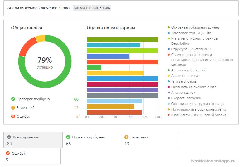 Платные хостинги статистика использования сервера ссылающихся страниц движок пополнение баланса для сайта