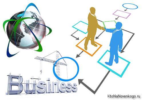 Бизнес идеи для аутсорсинга бизнес планы производство муки
