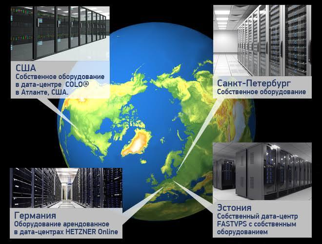 Местоположение выделенных серверов