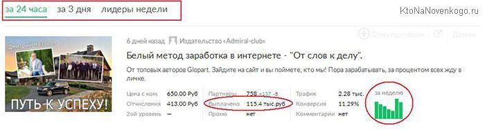 Какие товары лучше выбирать для заработка на Glopart.ru