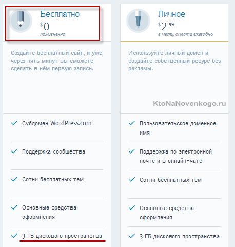 Хостинг php бесплатно без рекламы обзор хостинг в беларуси
