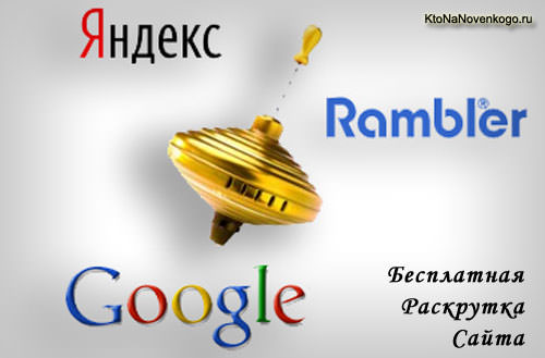 фв adwords.google.сов