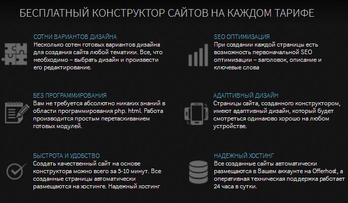 Бесплатные конструкторы сайтов на тарифах Offerhost