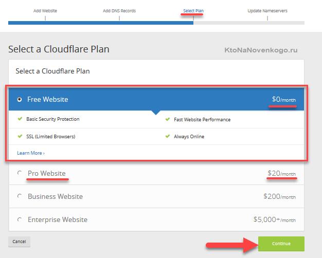 Выбираем бесплатный тарифный план в КлоудФлер
