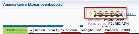 Жирная открытая обратная ссылка с  анализатора Cy-pr