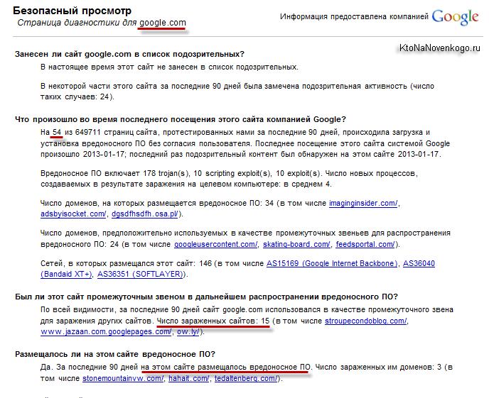 Проверка сайта Гугл.ру на вирусы и ужасающие результаты