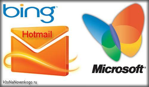 Коллаж из логотипов бинг и почты Аутлук