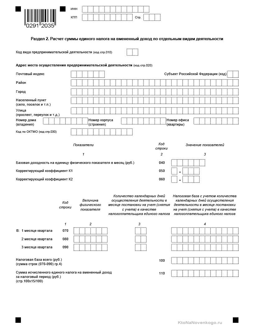 ЕНВД в деталях: как и зачем применять, кому разрешено и выгодно ли