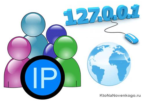 Что такое IP и MAC адрес