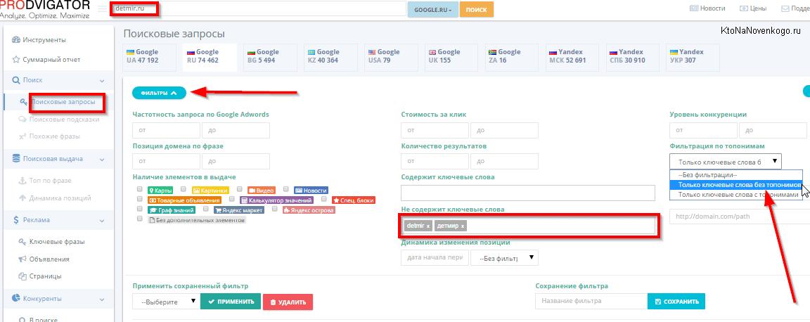Бесплатное продвижение сайта с помощью семантического ядра