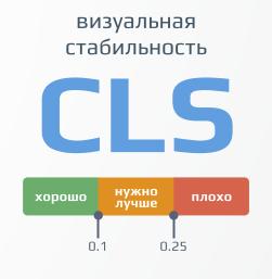 Что такое CLS