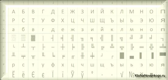 Русская кодировка CP866