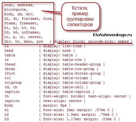 Список Html тегов с дефолтными значениями CSS свойств, который будут иметь низший приоритет