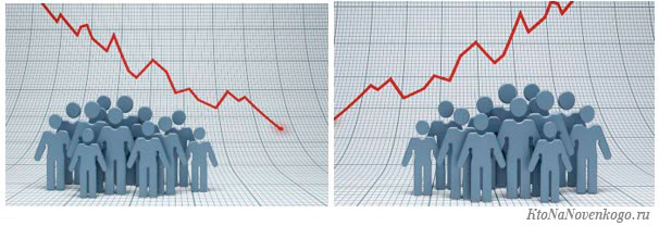 Демографический кризис: что это такое, причины возникновения