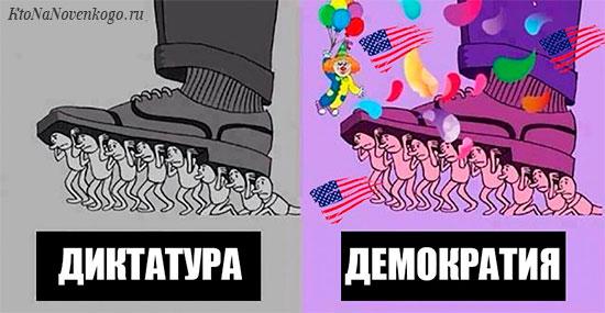 Отличие диктатуры от демократии