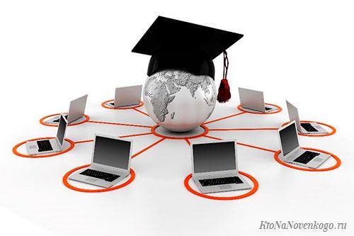 Дистанционное обучение – назначение, формы, образовательные платформы