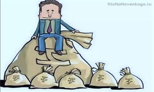 Диверсифицированный портфель инвестиций