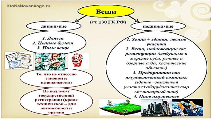 Изображение - Что такое рента и ее виды dogovor-postoian-renta