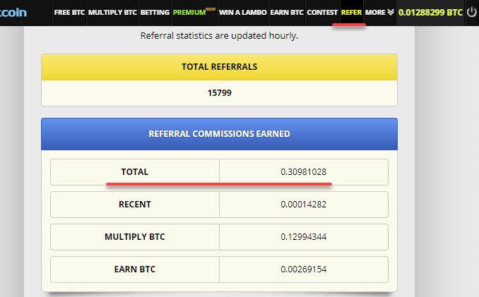 Доходы в партнеркой программе Free Bitcoin
