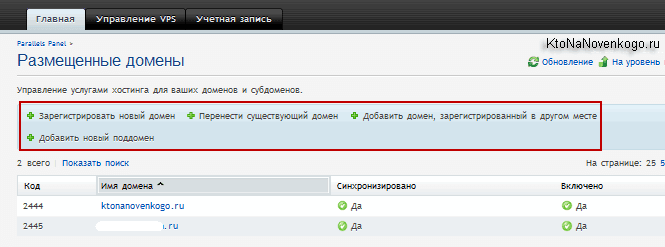 Размещенные в Инфобоксе домены