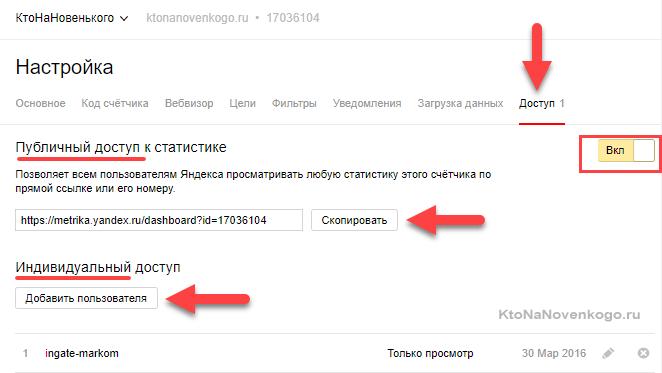 Доступ в личный кабинет Яндекс Метрики