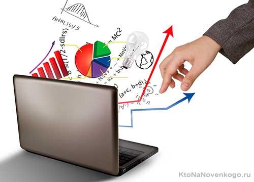 Экономические показатели, графики, расчеты