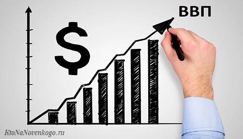 Что такое экономический рост