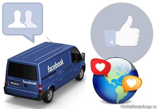 Фейсбука для бизнеса